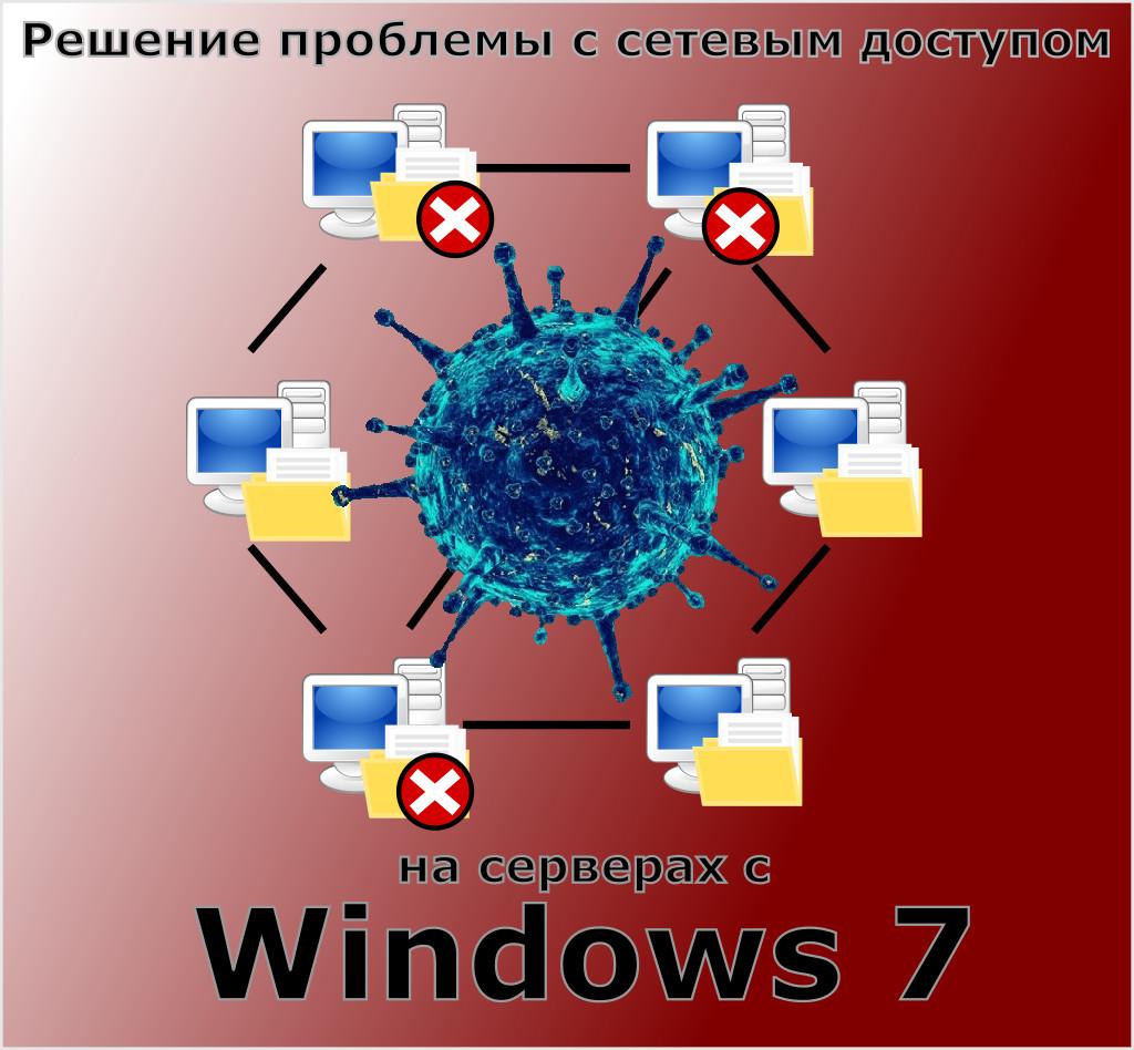 Решение проблемы с сетевым доступом на серверах с Windows 7
