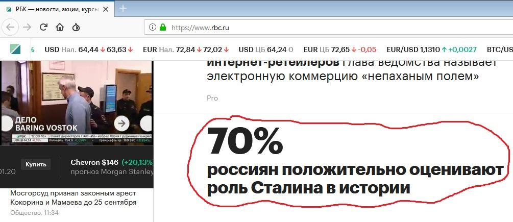 Россияне оценивают роль Сталина в истории